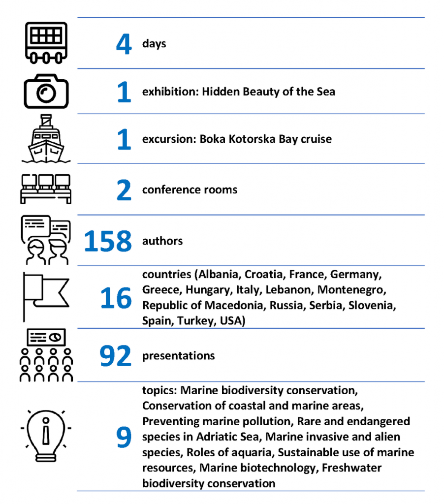 AdriBioPro2019 conference infographics