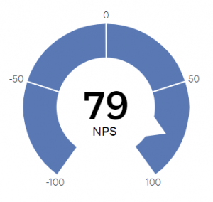 AdriBioPro2019 NPS